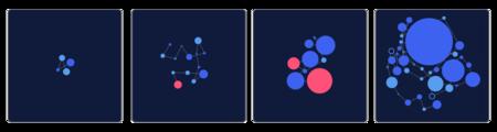Evolucion Contribucciones Github