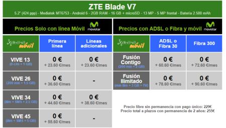 Precios Zte Blade V7 Con Tarifas Movistar