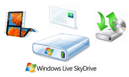 Wave 3: SkyDrive pronto será el alma de Windows Live