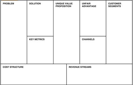 Lean Canvas Blank
