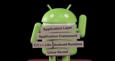 Google y Udacity se asocian para ofrecer un curso gratuito de programación en Android