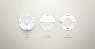 El principio del fin ha llegado a la gama iPod, larga vida a la Clic Wheel