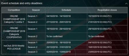 calendario pes league 2019