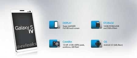 Rumor: Estas son las especificaciones del Samsung Galaxy SIV