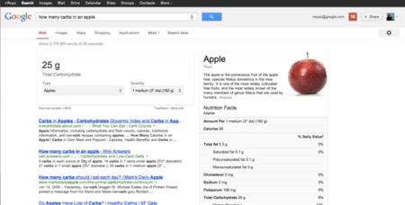 Google se interesa por las búsquedas de alimentos