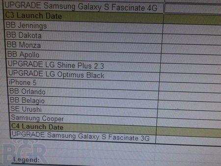 Una filtración desvela la fecha de lanzamiento de seis BlackBerrys... y un iPhone 5