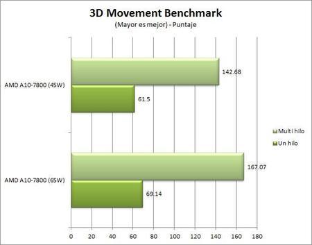 3d_movement_45w.jpg