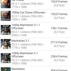 Foto 12 de 30 de la galería moto-g4-benchmarks en Xataka Android