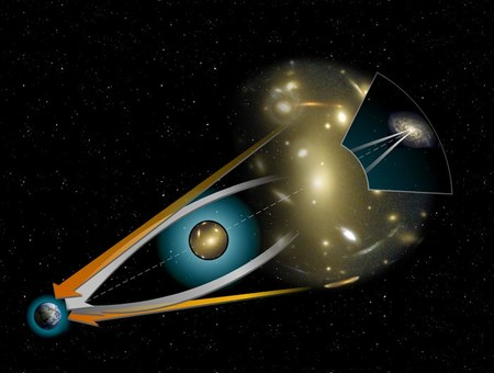 Gravitational Lens Full