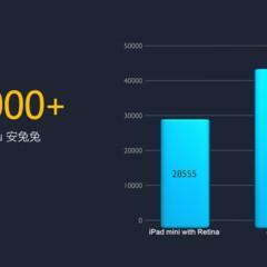 Foto 3 de 13 de la galería xiaomi-mipad en Xataka Android
