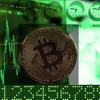 Micro-futuros de Bitcoin para pequeños inversores: una forma asequible de invertir en cripto, pero con mucho riesgo