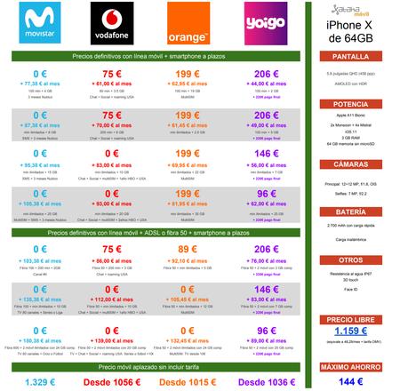 Comprar Iphone X Mas Barato En Marzo Se 2018