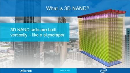 Intel Micron 3d Nand Vertical