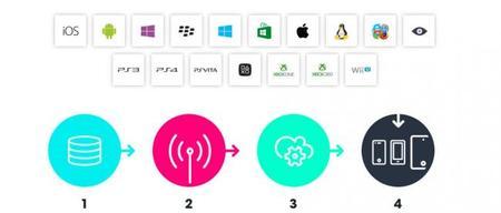 unity-cloud.jpg