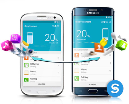 Sw Mobile