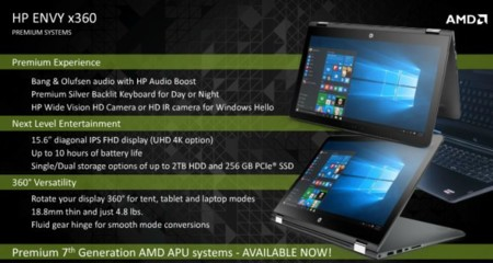Amd 7 Hp Envy X360