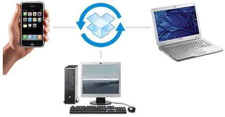 Dropbox, un disco duro virtual para lo que desees