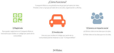 Comparte Ride Mexico