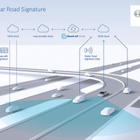 Bosch y TomTom crean mapa inteligente y nos acercan un paso más hacia la conducción autónoma perfecta