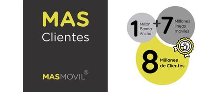 El Grupo MásMóvil supera los 8 milones de clientes dos años y medio después de comprar Yoigo y Pepephone