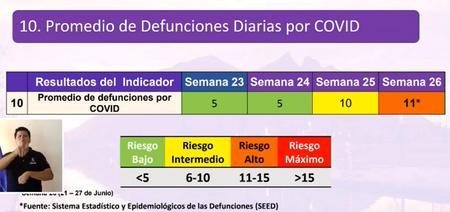 defunciones