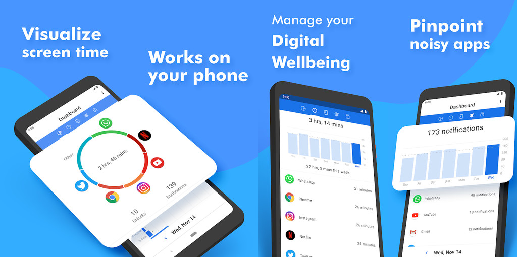Action Launcher launches ActionDash: your own version of the well-being Digital to any mobile