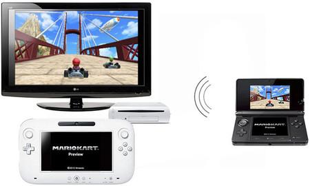 Wii U Nintendo 3DS