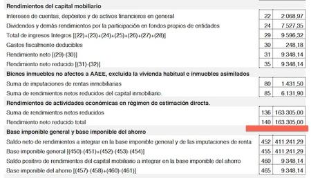 Detalle IRPF 2011 - Mariano Rajoy