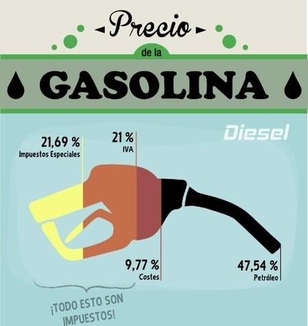 Infografía: el precio de la gasolina y trucos para ahorrar al repostar