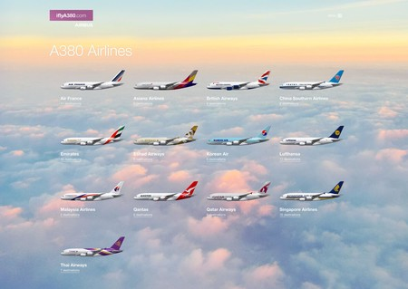 04 Iflya380 Airlines