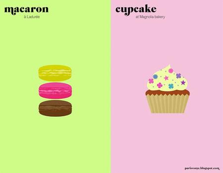 macarons vs cupcakes