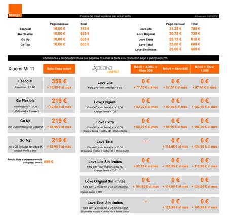Precios Xiaomi Mi 11 Con Pago A Plazos Y Tarifas Orange