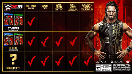 Wwe2k18 Infographic