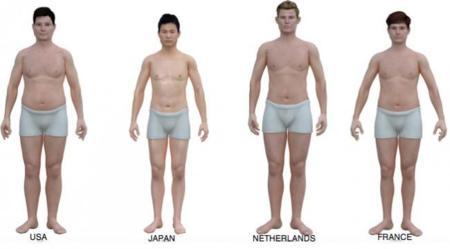 El cuerpo medio en diferentes partes del mundo
