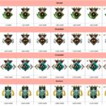 Este es el MMR de las medallas y sus siete estrellas de progreso en la tercera temporada clasificatoria de Dota 2
