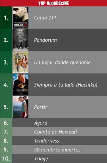 Top Blogdecine | Llegan muchas novedades, pero el buen cine español está en cabeza
