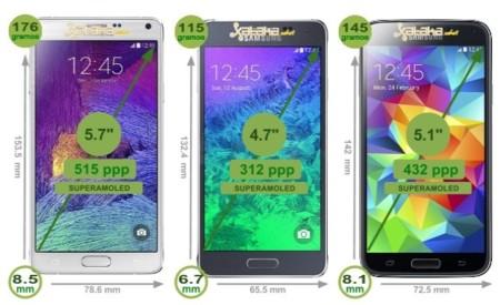 Smartphones con 4G+ de Vodafone