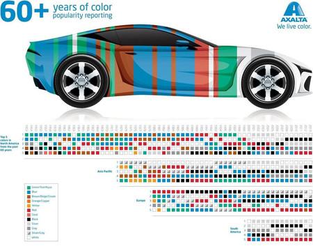Los colores de coche más demandados del mundo