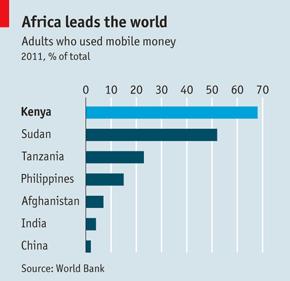 Ranking por países