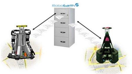 RoboEarth2