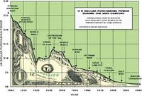 Declive de los petrodólares anticipa el fin de la hegemonía económica de Estados Unidos