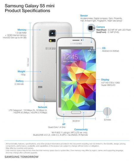 samsung-galaxy-s5-mini-product-specifications.jpg