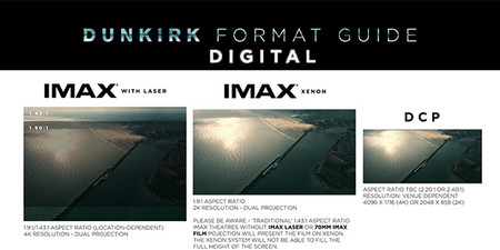 Dunkirk Digital