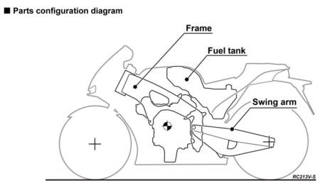 Honda Rc13v S Parts Configuration