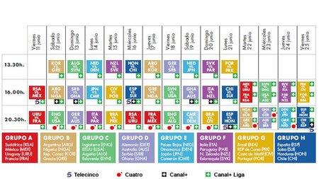 Mundial de fútbol: Cadenas, partidos y programas especiales. Como verlo por televisión