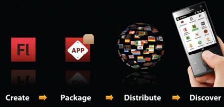 Flashlite 3.1 redistribuible y la nueva versión 10