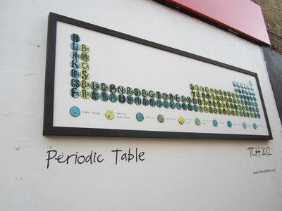 Para esto sirven cada uno de los elementos químicos del universo físico