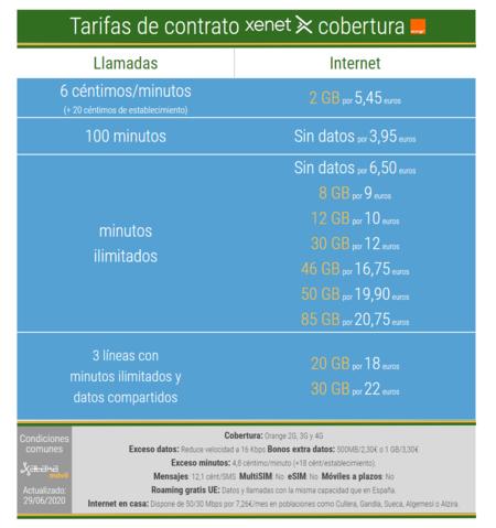 Nuevas Tarifas Moviles De Contrato Xenet Julio 2020