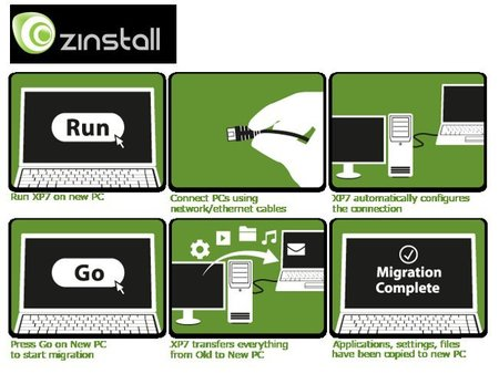 zinstall XP7, migrando aplicaciones y configuraciones de XP a Windows 7