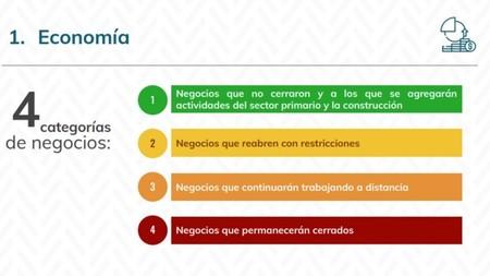 Gobierno Cdmx Plan